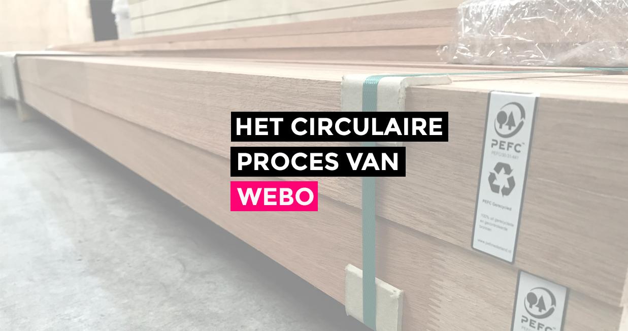 Het circulaire proces van Webo