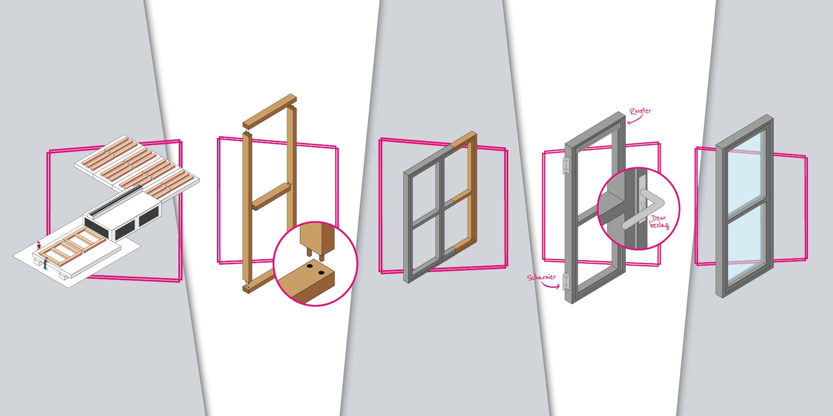 BENG en NOM-Kozijn®: Het proces in beeld
